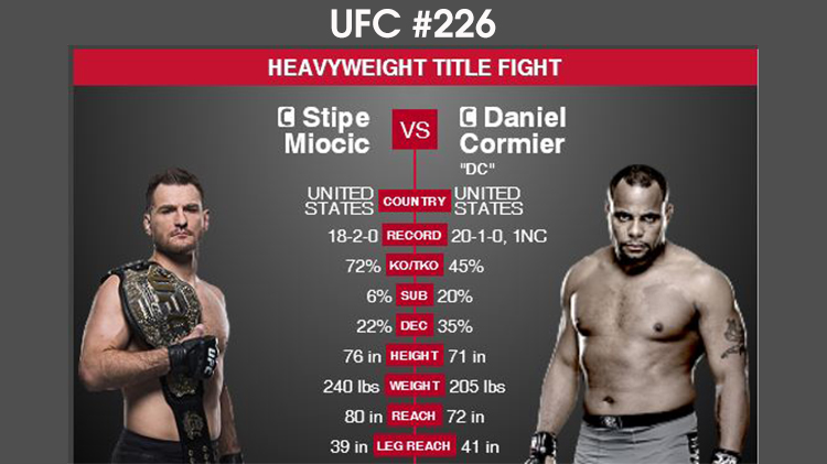 Watch UFC #226 at Warrior Zone - Free Admission