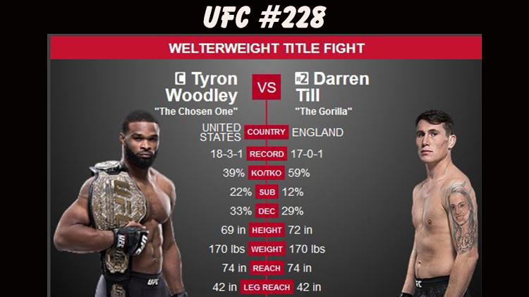 Watch UFC #228 at Warrior Zone - Free Admission