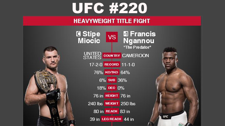 Watch UFC #220 at Warrior Zone - No Cover Charge