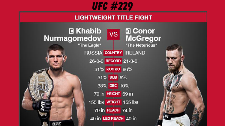 Watch UFC #229 at Warrior Zone - Free Admission Copy