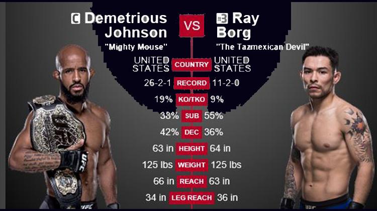 Watch UFC #215 at Warrior Zone - No Fee